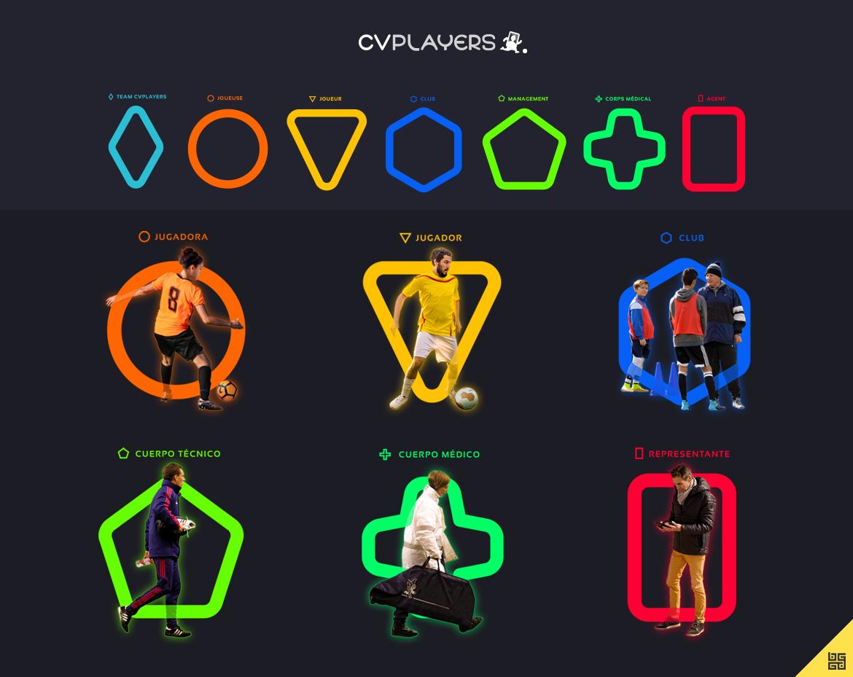 Identité Visuelle de CVPlayers